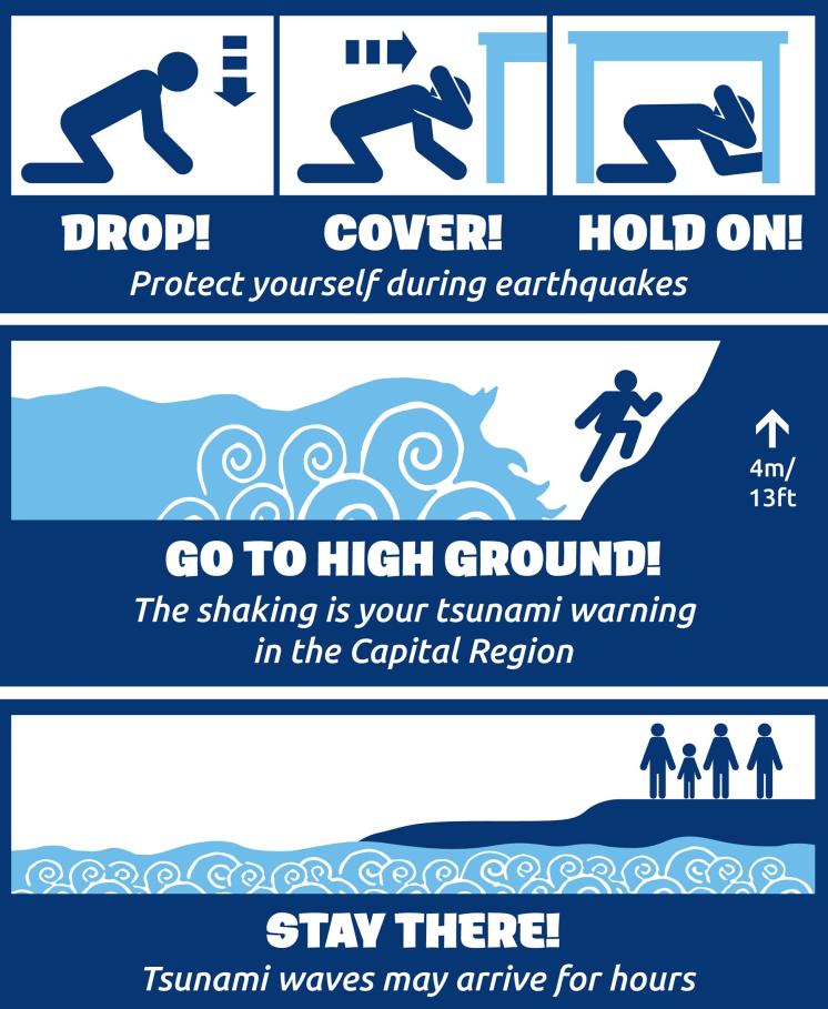 Tsunami Readiness Victoria