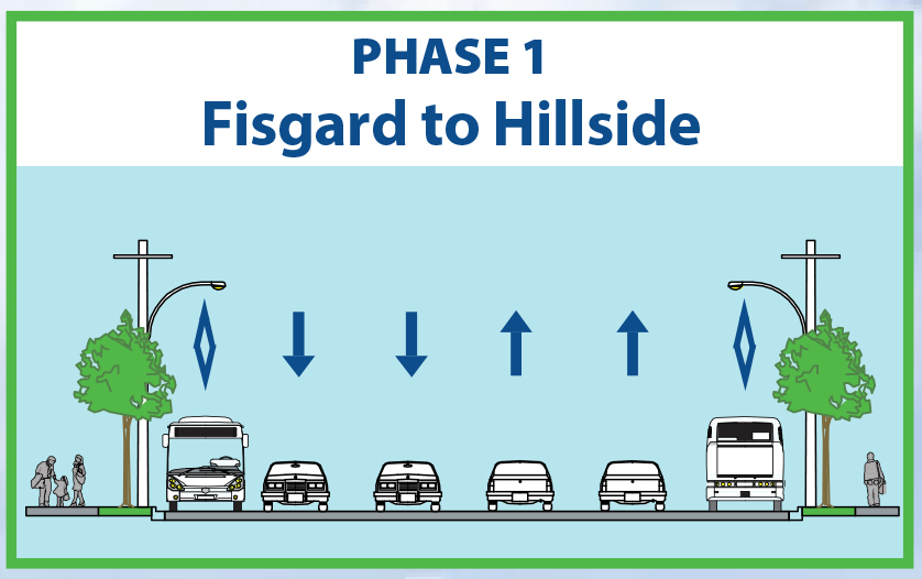 transit lanes phase one